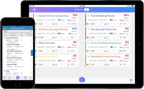 Daftar Harga How To Use The Best Project Management App Smartsheet