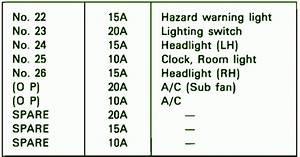 1990 Subaru Legacy Underhood Fuse Box Diagram  U2013 Circuit