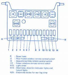 Alfa Romeo 159 Fuse Box Diagram : alfa romeo spider 1987 fuse box block circuit breaker ~ A.2002-acura-tl-radio.info Haus und Dekorationen