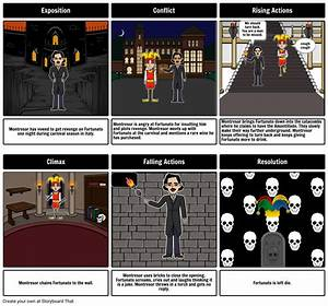U0026quot The Cask Of Amontillado U0026quot  Plot Summary Storyboard