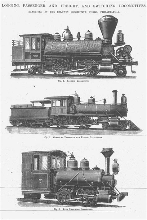 steam locomotives   types image expositions