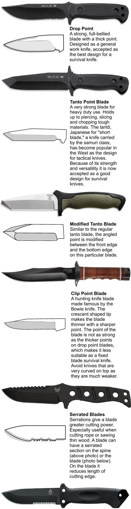 knife blade designs choosing a survival knife