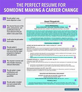 ideal resume for someone making a career change business With ideal resume