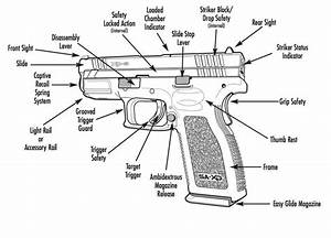 196 Best Images About Firearms