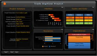 Pmo Templates Excel Project Management Dashboard From Benchmark Business Intelligence