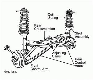 How Do You Replace Rear Struts On A 2001 Cougar With 2001 Mercury Cougar Engine Diagram