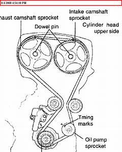Kia Sportage Timing Mark Diagram : how to set timing for a 2002 kia sportage 2002 kia ~ A.2002-acura-tl-radio.info Haus und Dekorationen