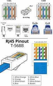Tia 568b Wiring Diagram
