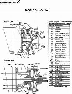 536918 4 Paco Lc End Suction Pump Cross Section User Manual