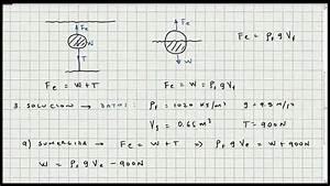 Fuerza de Empuje - Flotacion - Principio de Arquimedes ...