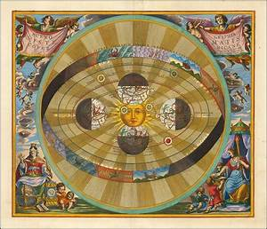 File 1661 Cellarius 39 S Chart Illustrating A Heliocentric