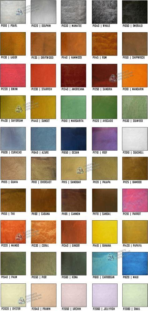 Metallic Epoxy Floors for MA, RI, & FL  Concrete