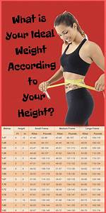 What Is Your Ideal Weight According To Your Height