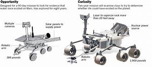 Opportunity Mars Rover Comic - Pics about space