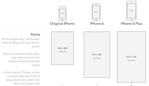 iphone 6 plus resolution iphone 6 plus downsling artifacts explained
