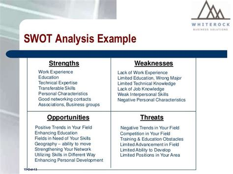 personal swot analysis  good tool  assessing employees