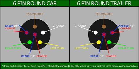 Pollak Pin Wiring Diagram Parts Images