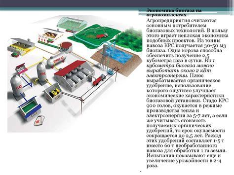 Раздел 3 Использование биотоплива для энергетических целей Геотермальная