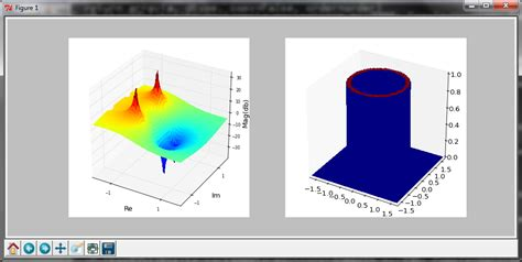 numpy tile along axis plotting a masked surface plot using python numpy and