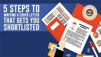 Steps To Writing A Cover Letter 5 Steps To Writing A Cover Letter That Gets You Shortlisted The Mihnati