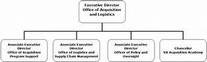 Organizational Domain Chart Executive Biographies Office Of Acquisition And