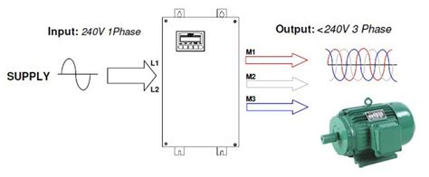 Single Phase Vfd With Input Output