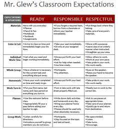 pbis expectations images classroom behavior