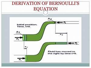 Bernoulli Kette N Berechnen : bernoullis theorem proof and explaination ~ Themetempest.com Abrechnung