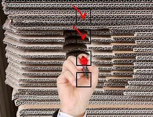 Umzugskartons Richtig Packen : wichtige umzugstipps umzugs checklisten hinweise umzug vom umzugsunternehmen kalika umz ge ~ Watch28wear.com Haus und Dekorationen