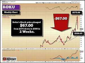 Tech Bubble On Steroids  Roku U0026 39 S One Day 20  Plunge Is Latest Example Of Insanity Plaguing The