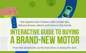 How To Buy A New Car Like A Pro  The Parkers Car