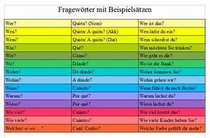 Grammatik tysk — grammatip har fået sin helt egen blog!