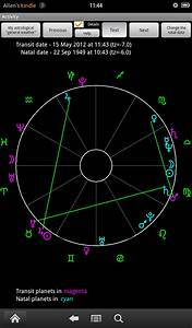 Free Astrology Programs By Allen Edwall Transits A