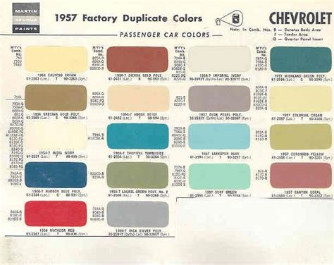 1957 chevrolet paint color chips auto paint colors