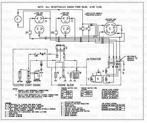 32 Generac 200 Amp Transfer Switch Wiring Diagram