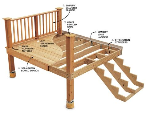 small above ground deck plans luck on selling your