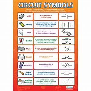 Circuit Symbols Wall Chart