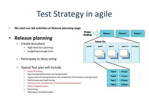 test strategy template agile qa test plan template templates resume exles 80gzbz8g6x