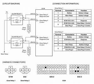 Autohex Online Help  Hyundai Terracan Hp  2003 Fault Code
