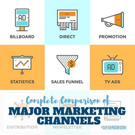 complete comparison   major marketing channels