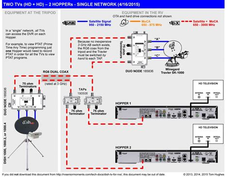 Dish Network Cable Wiring Diagram by Dish Network Wiring Diagram Hopper Wiring Diagram