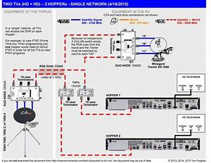 Dish Network Wiring Diagram Hopper
