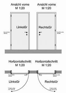 Türen Din Rechts : begriffe f r beschl ge din links und din rechts ~ A.2002-acura-tl-radio.info Haus und Dekorationen