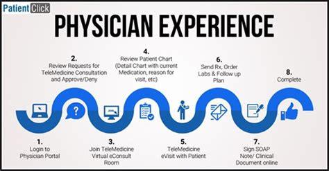 telemedicine ehr  virtual visit system patientclick