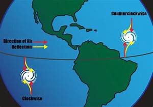 Noaa Scijinks    What Is The Coriolis Effect