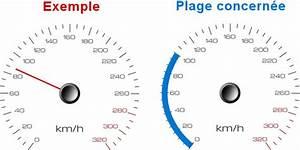 Combien De Kilometre En Reserve : diff rence entre vitesse relev e et retenue il est bien connu que ~ Medecine-chirurgie-esthetiques.com Avis de Voitures