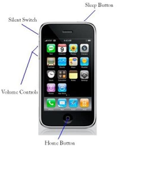 iphone button is your iphone battery tired colorado springs real estate