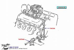 1970 Corvette Fuel Pump  U0026 Line Parts
