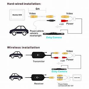 Esky Wireless Color Video Transmitter And Receiver For Vehicle Backup Camera  Front Car Camera