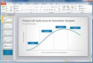 Product-life-cycle-curve-powerpoint-template Jpg